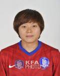 Cha Yun Hee